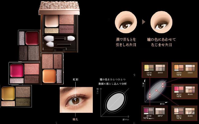 資生堂 マキアージュ ドラマティックスタイリングアイズD 瞳の色を解析するスマートフォン向けコンテンツ「I(EYE)SHADOW」