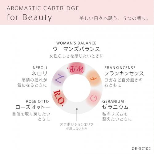 ソニー AROMASTIC アロマディフューザー ニールズヤードレメディーズ CARTRIDGE for Beauty